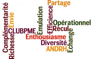Nuage de mots - Travail collaboratif et créatif