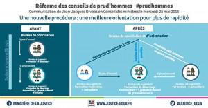Infographie-CPH-orientation-rapidité-blog-rh-tie-up