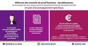 Infographie-CPH-plan-blog-rh-tie-up
