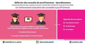 Infographie-CPH-renforcement-conseillers-blog-rh-tie-up