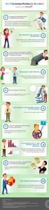 infographie-les-10-erreurs-du-recrutement-tie-up-blog-rh