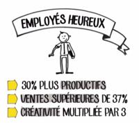 QVT-bien-être-travail-blog-tie-up-rh-lyon