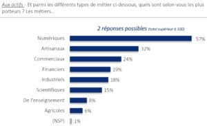atypiques-métiers-porteurs-blog-tie-up-rh-lyon